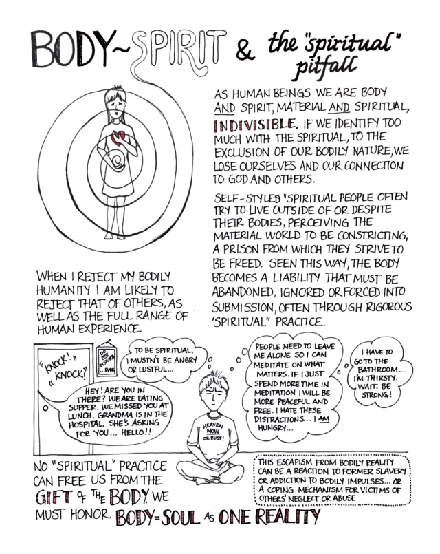 Body-Spirit Pitfalls