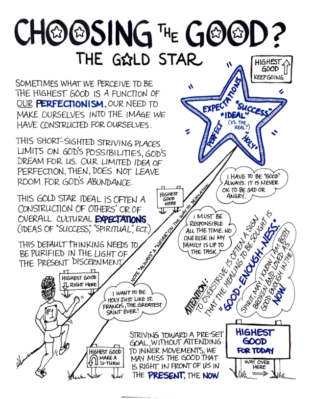Choosing Good Gold Star