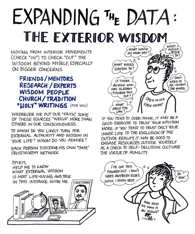 Data Exterior Wisdom