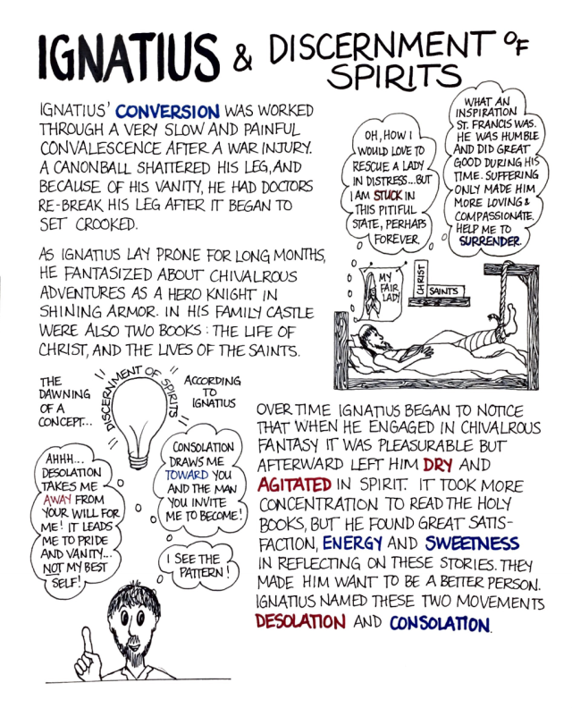 Ignatius Discernment of Spirits
