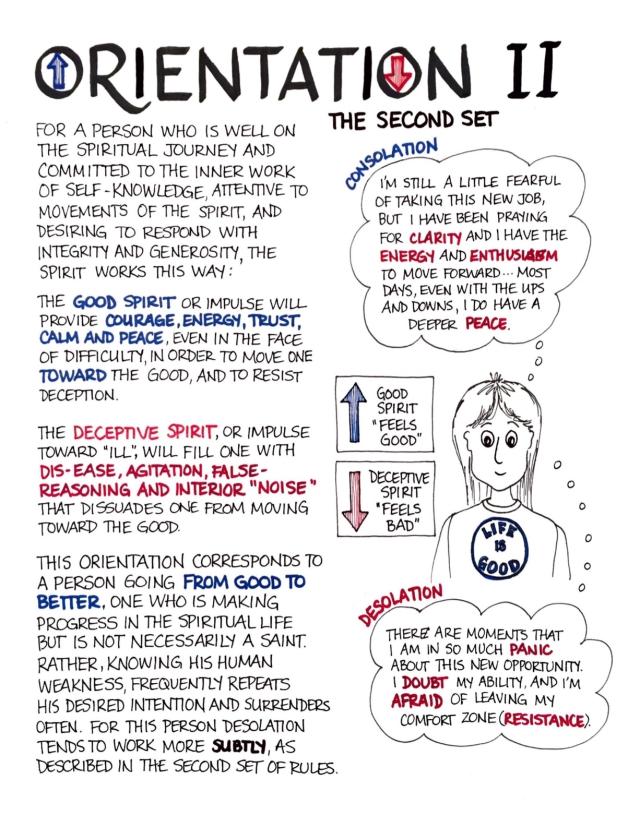 Orientation II