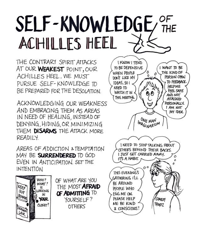 Self-Knowledge Achilles Heel
