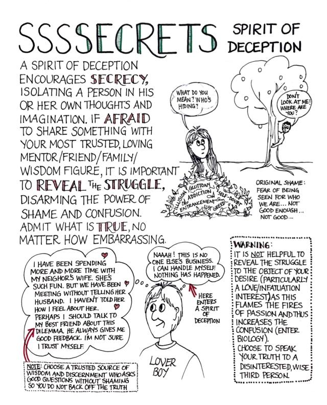 Sssecrets