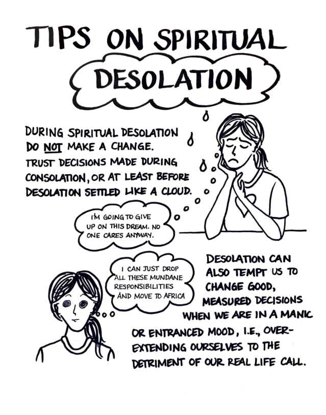 Tips of Desolation